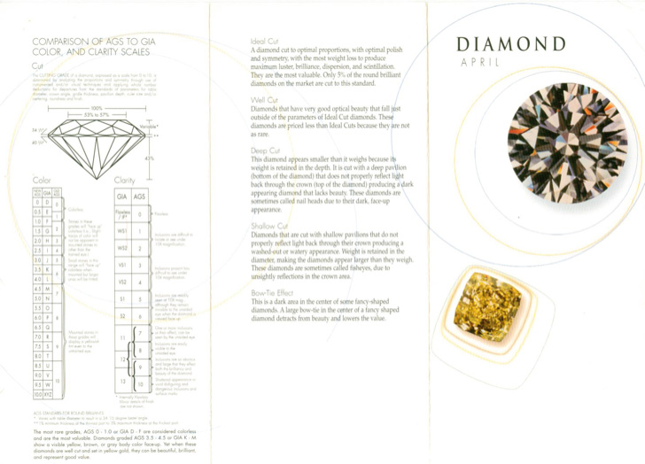 free-diamond-cut-color-and-clarity-chart