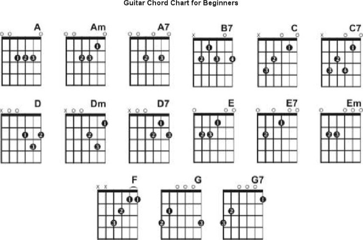 free-guitar-chord-chart-template