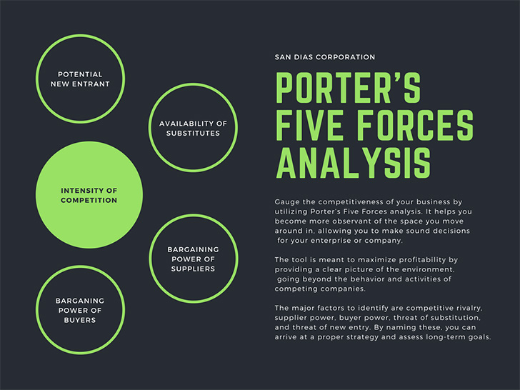 green-and-black-porters-five-forces-analysis-chart