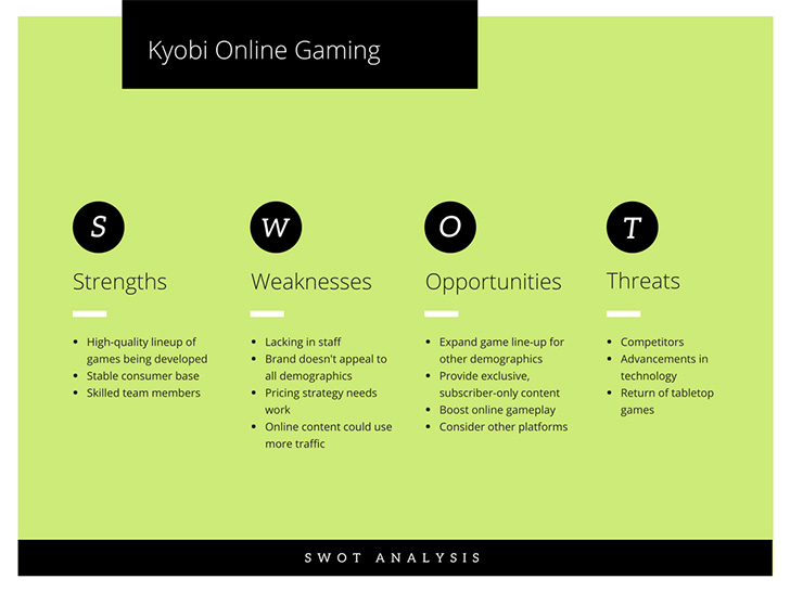 green-simple-swot-analysis-chart
