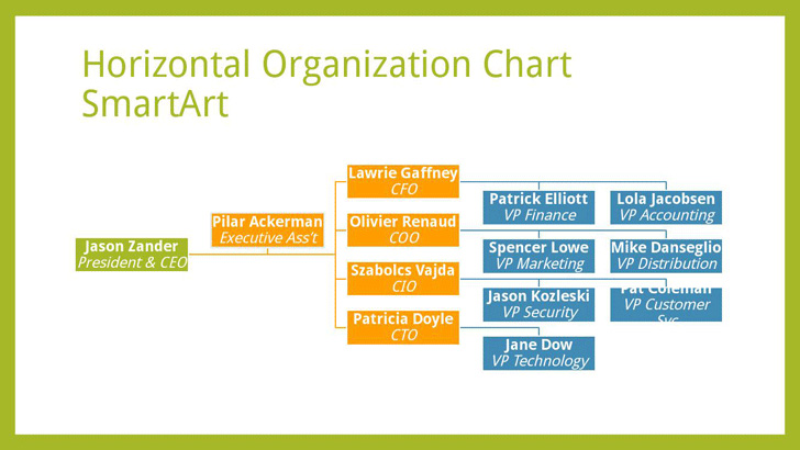 horizontal-organization-chart-2