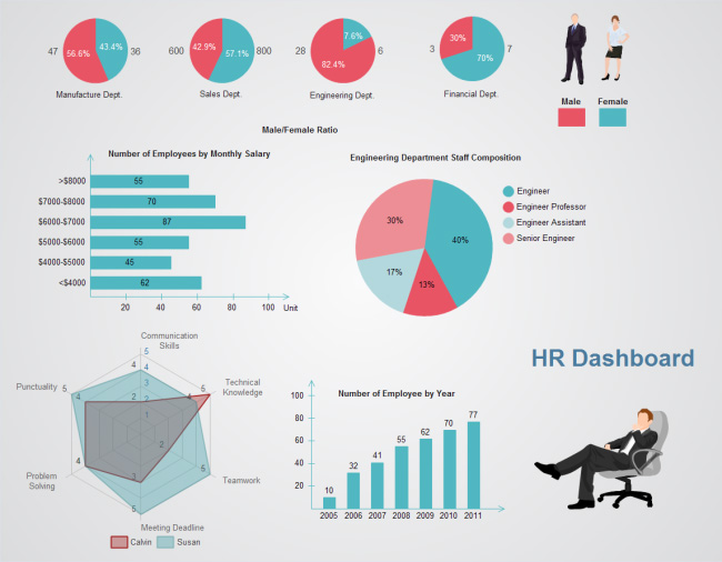 hr-dashboard