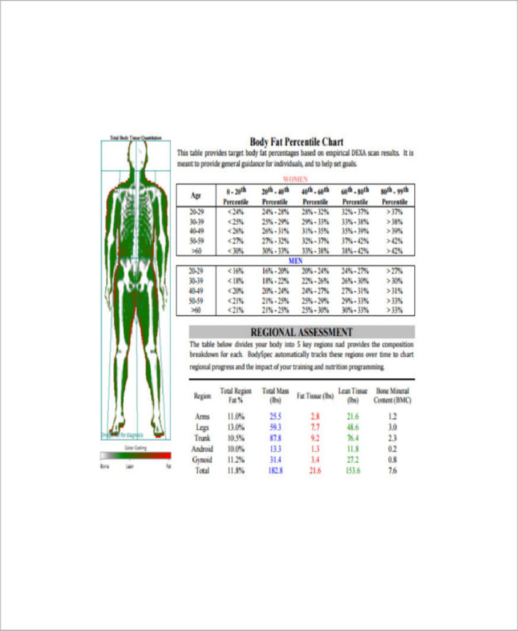 ideal-body-fat-measurement-for-gender