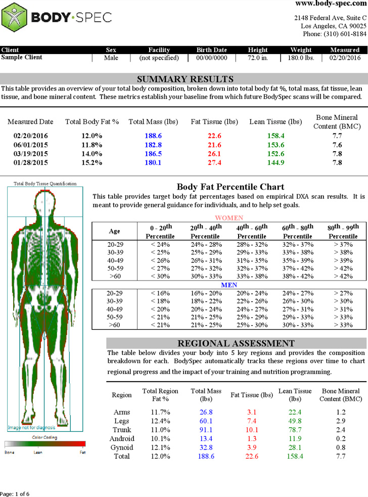 ideal-body-fat-percentile-chart-example