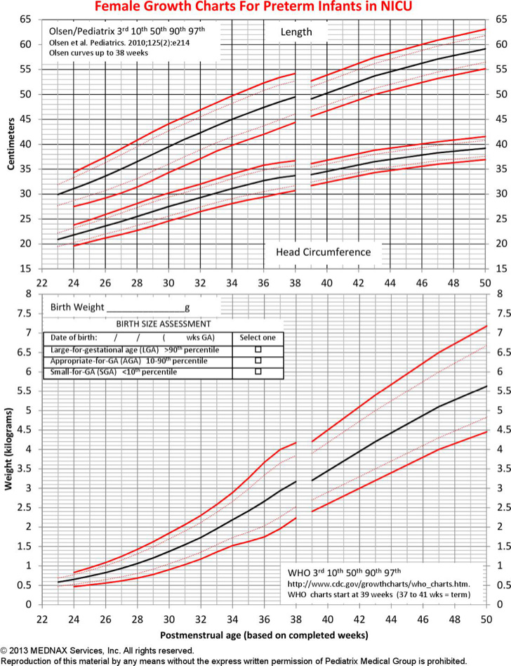 infant-growth-chart-template