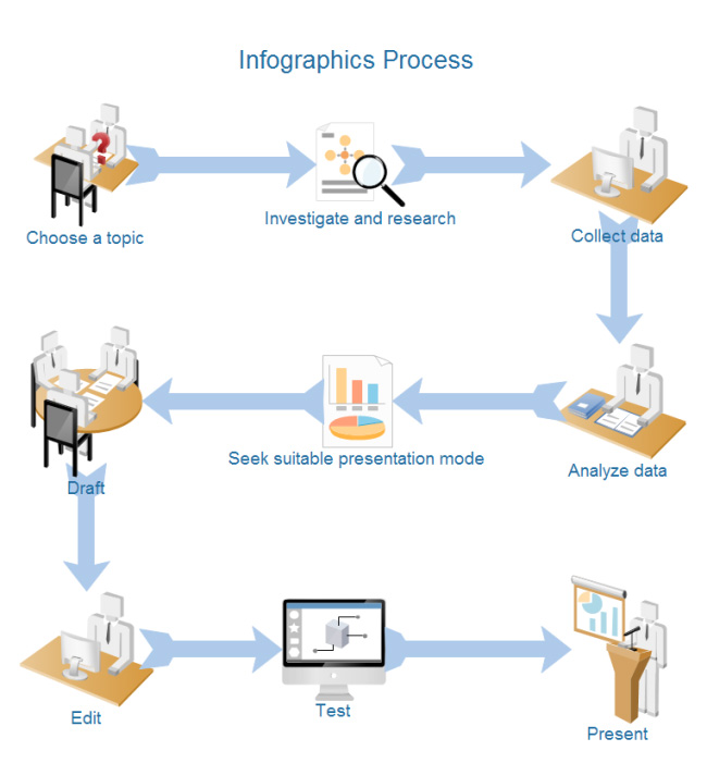 infographics-process-diagram