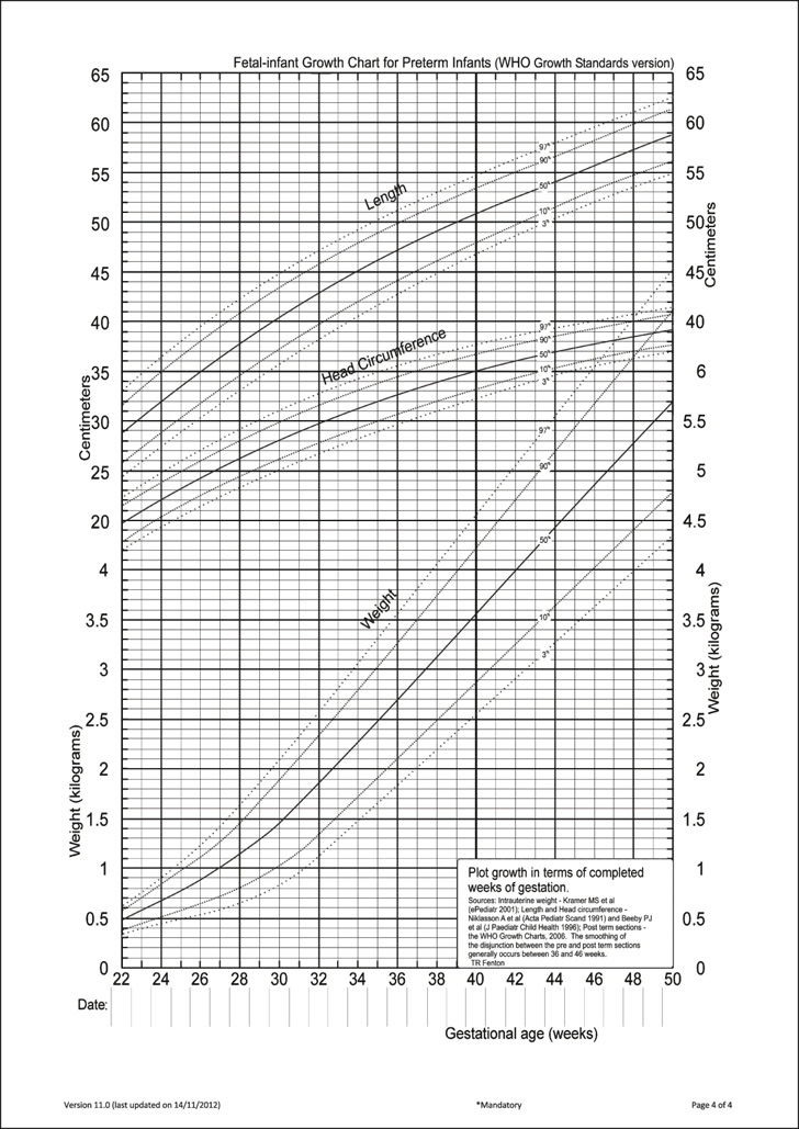 intrauterine-growth-chart