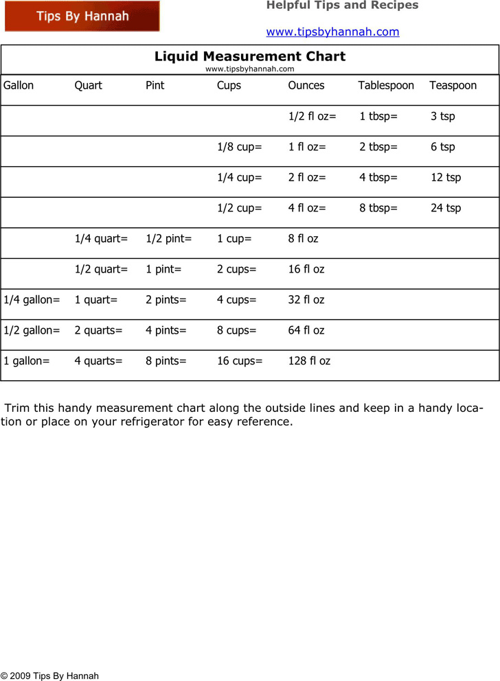 liquid-measurements-chart-1