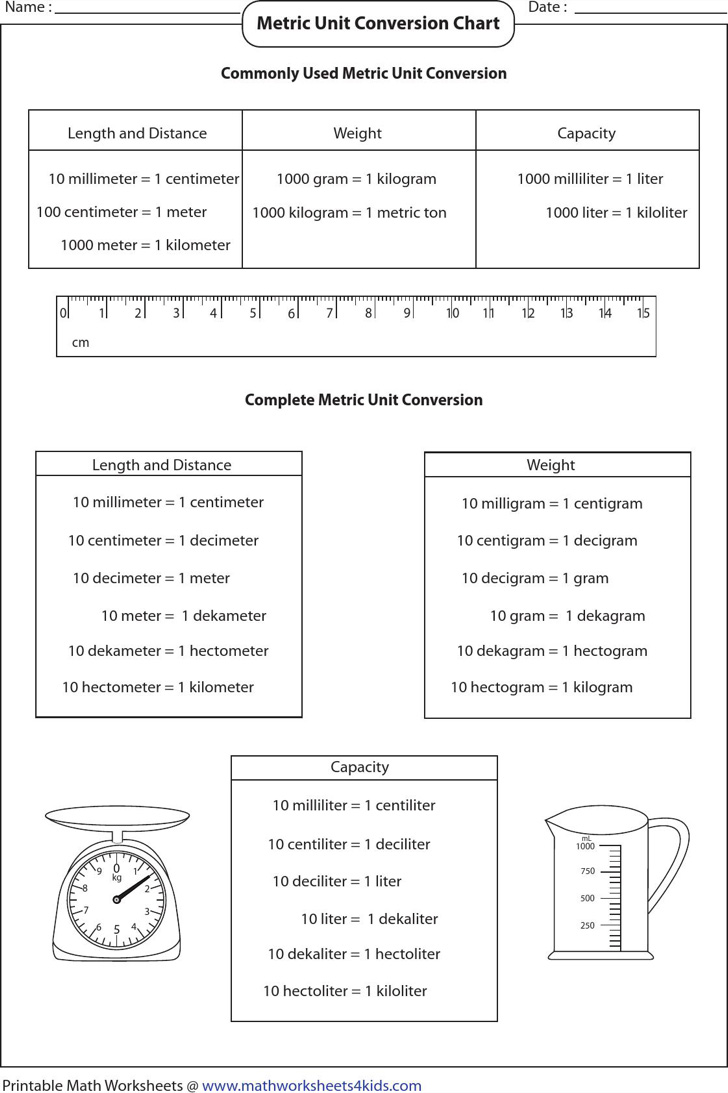 metric-unit-weight-conversion-chart