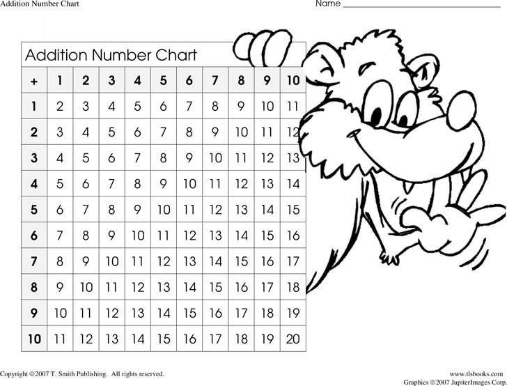 number-chart-1