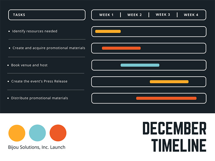 orange-yellow-simple-minimalist-gantt-charts