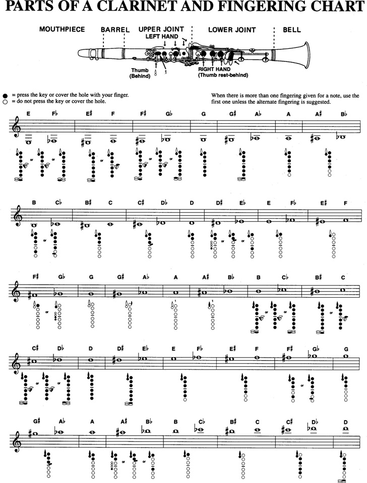 parts-of-a-clarinet-and-fingering-chart