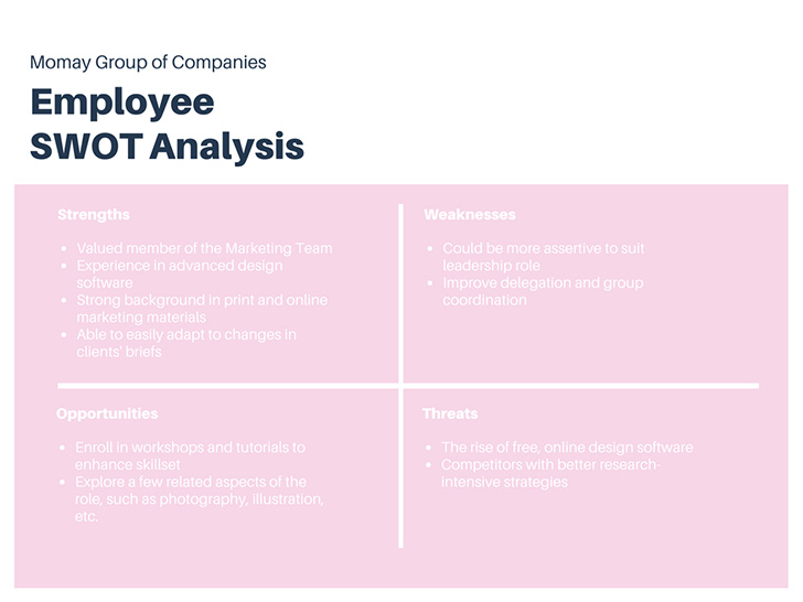 pink-simple-swot-analysis-chart