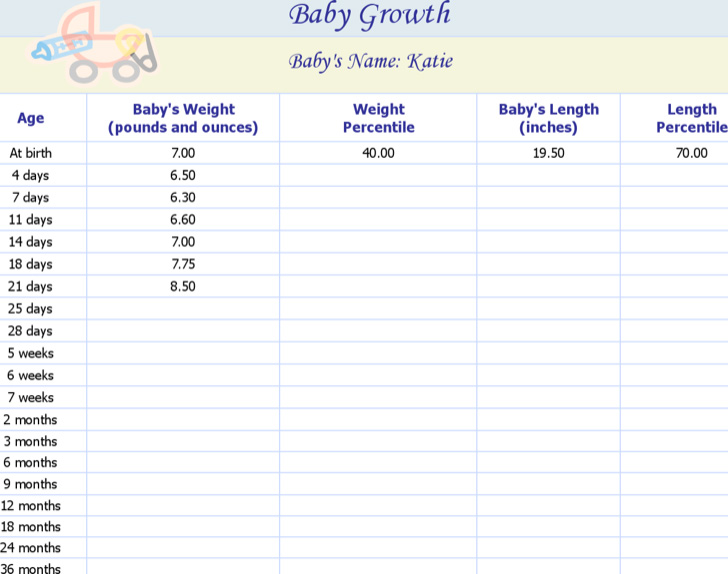 preemie-baby-growth-chart-template