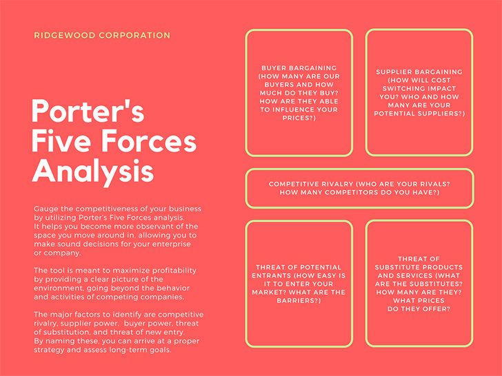 red-and-green-porters-five-forces-analysis-chart