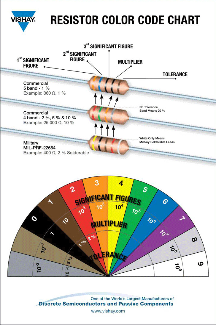 resistor-color-code-chart-1