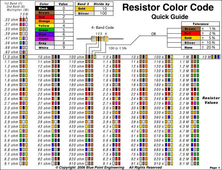 resistor-color-code-chart-3