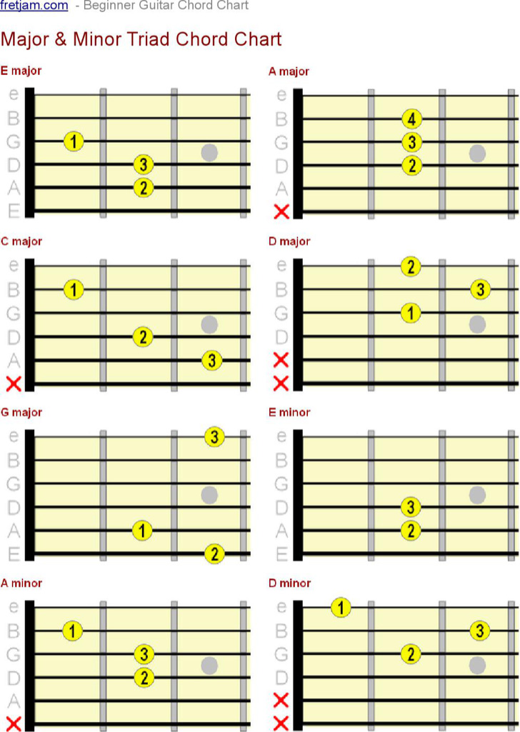 sample-complete-guitar-bar-chords-chart