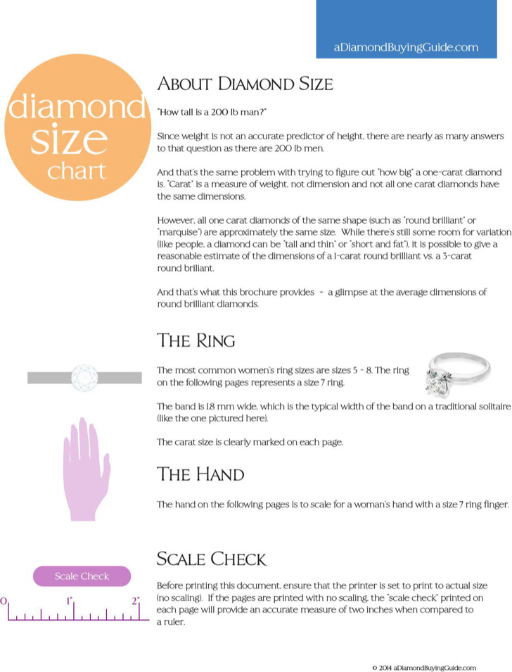 sample-diamond-ring-clarity-and-color-chart
