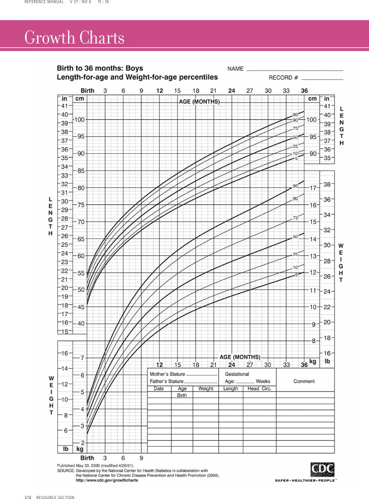 sample-girl-height-weight-percentile-chart-template