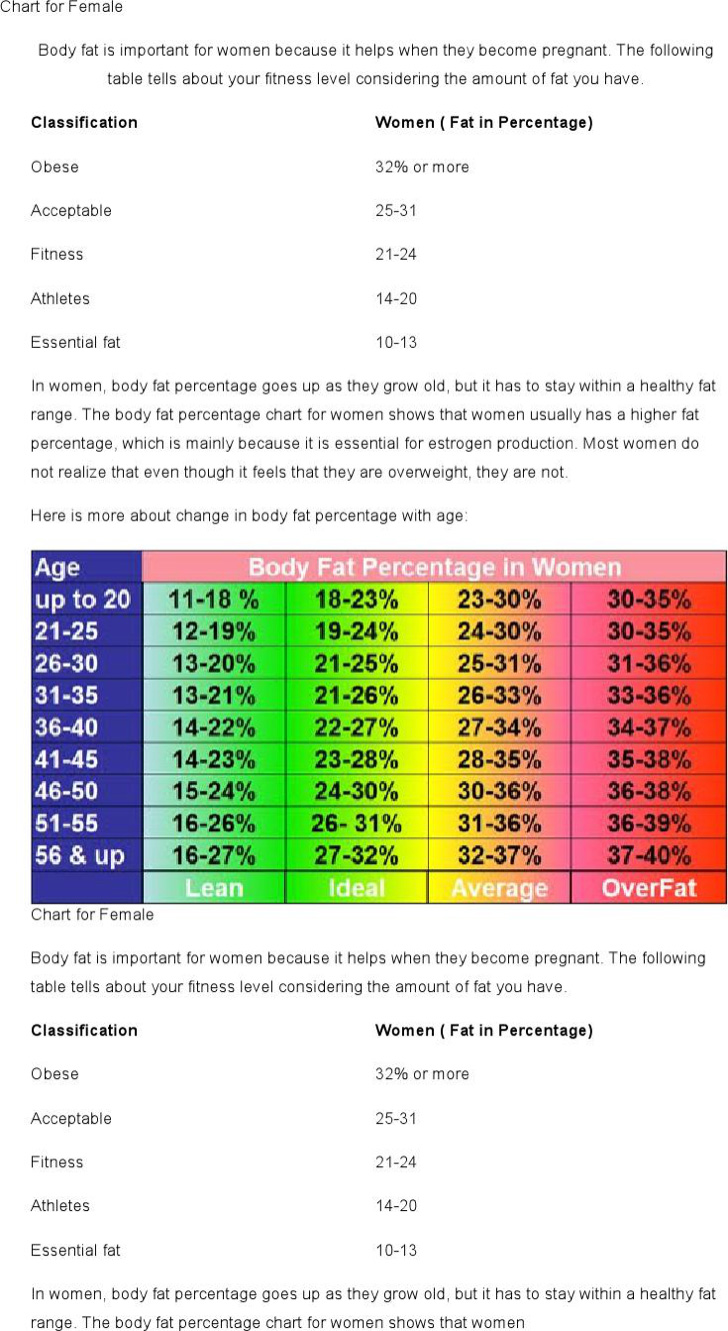 sample-ideal-female-body-fat-chart