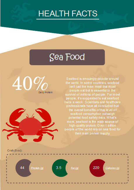 sea-food-nutrition-infographic