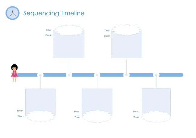 sequencing-timeline