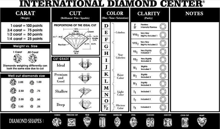 simple-diamond-quality-chart-template