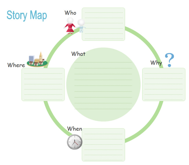 story-map-diagram