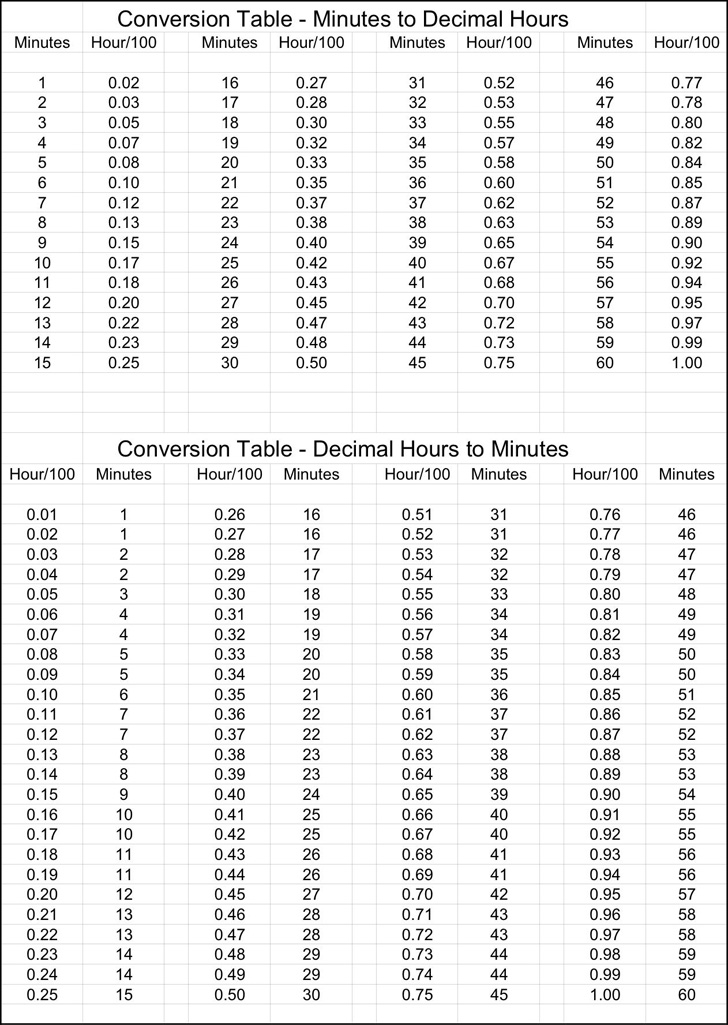 time-conversion-chart-1