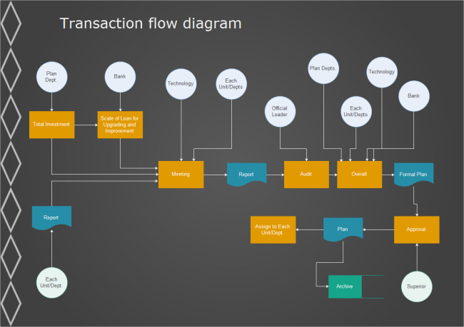 transaction-flowchart