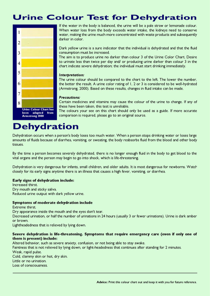 urine-color-chart