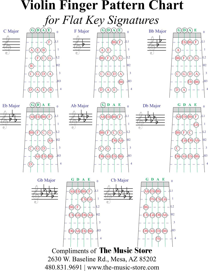 violin-finger-pattern-chart