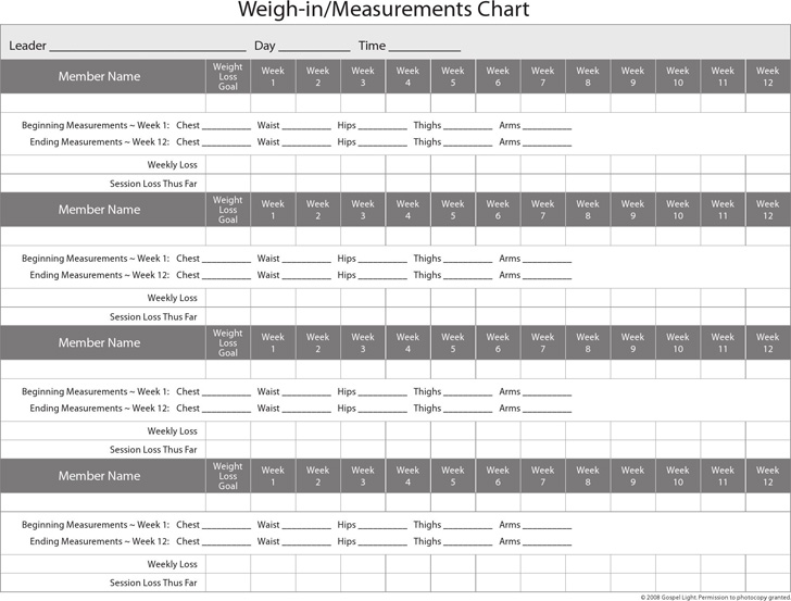 weigh-in-measurements-chart