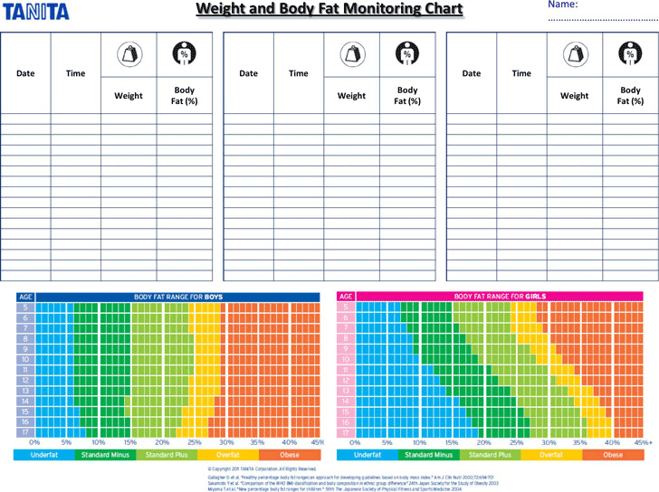 weight-and-body-fat-monitoring-chart
