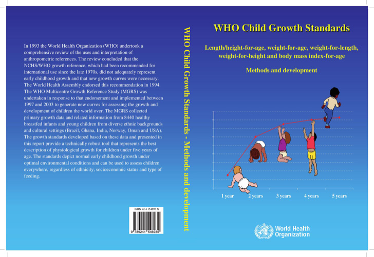 who-baby-girl-growth-standards-chart